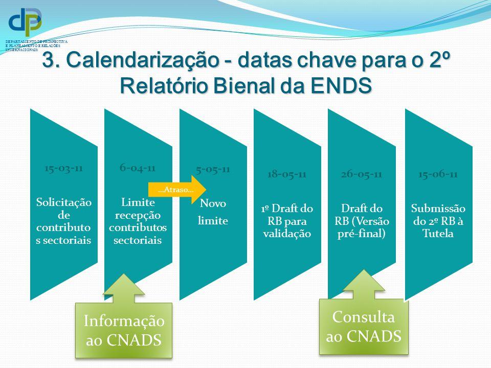 3. Calendarização - datas chave para o 2º Relatório Bienal da ENDS
