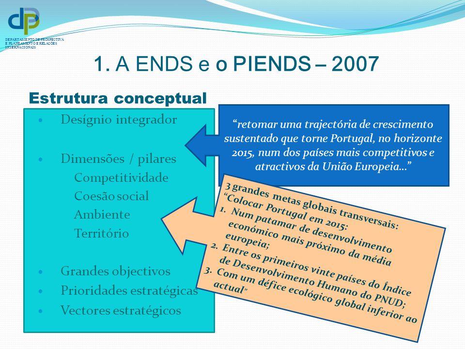 1. A ENDS e o PIENDS – 2007 Estrutura conceptual Desígnio integrador
