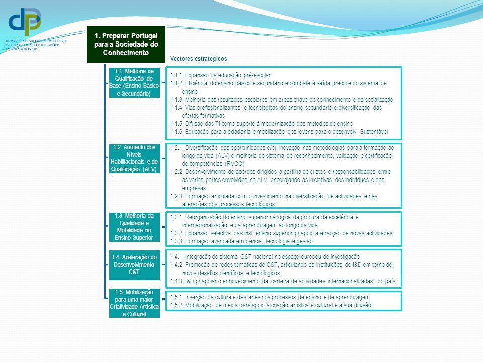 1. Preparar Portugal para a Sociedade do Conhecimento