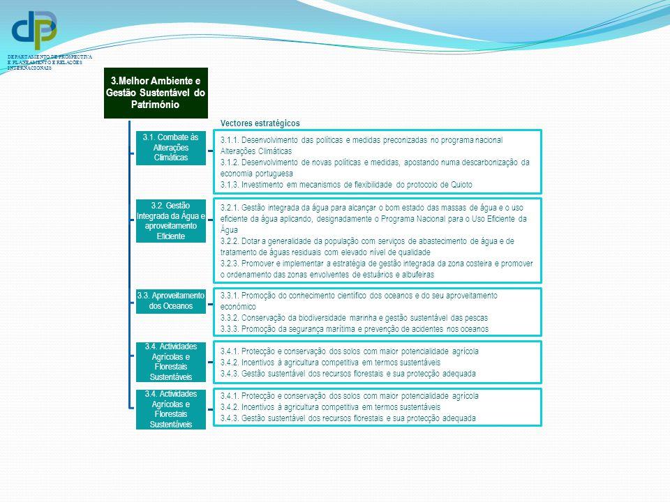 3.Melhor Ambiente e Gestão Sustentável do Património
