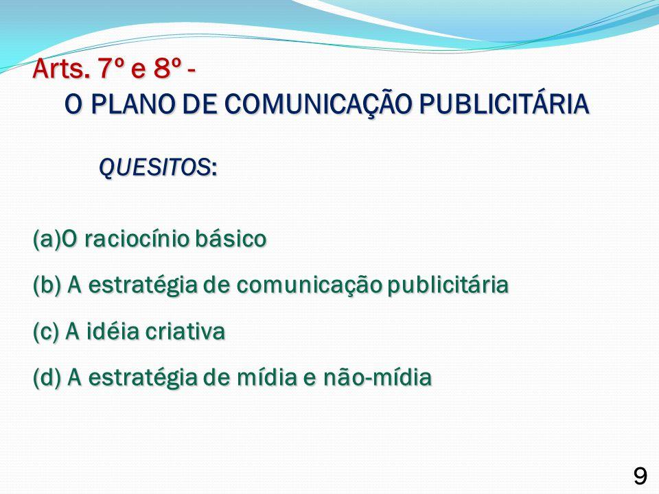 O PLANO DE COMUNICAÇÃO PUBLICITÁRIA