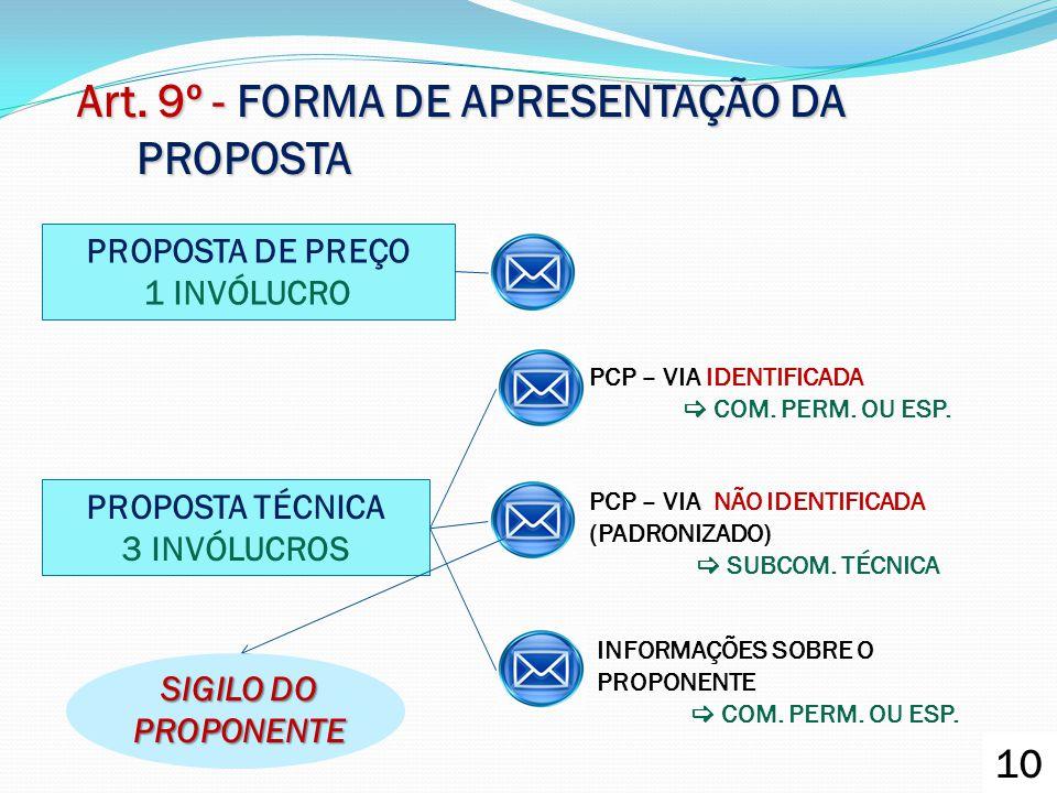 Art. 9º - FORMA DE APRESENTAÇÃO DA PROPOSTA