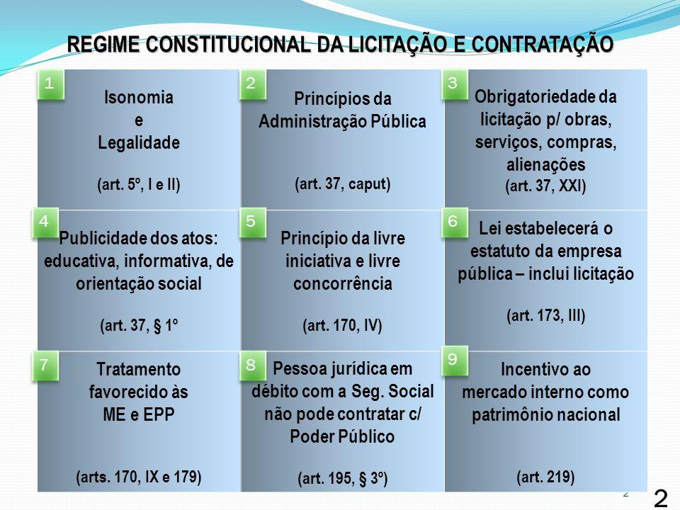 2 REGIME CONSTITUCIONAL DA LICITAÇÃO E CONTRATAÇÃO Isonomia e