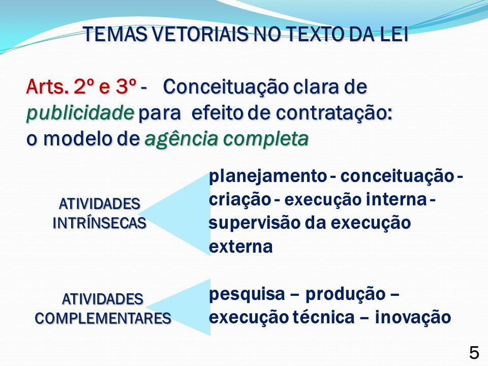 TEMAS VETORIAIS NO TEXTO DA LEI