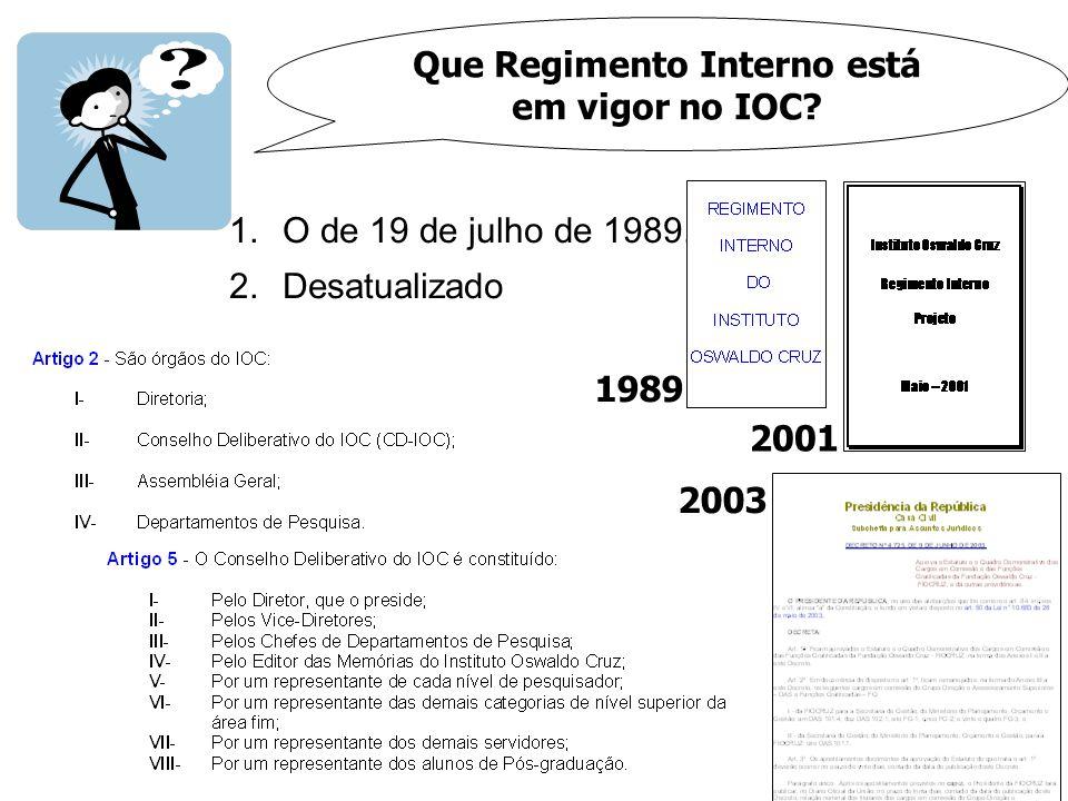 Que Regimento Interno está em vigor no IOC