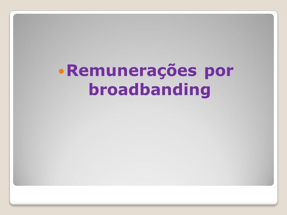 Remunerações por broadbanding