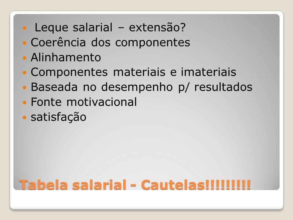 Tabela salarial - Cautelas!!!!!!!!!