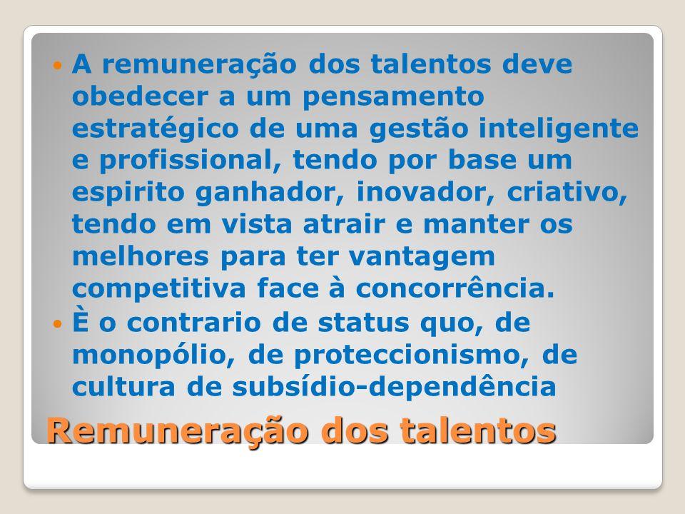Remuneração dos talentos