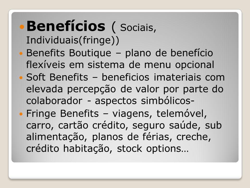 Benefícios ( Sociais, Individuais(fringe))