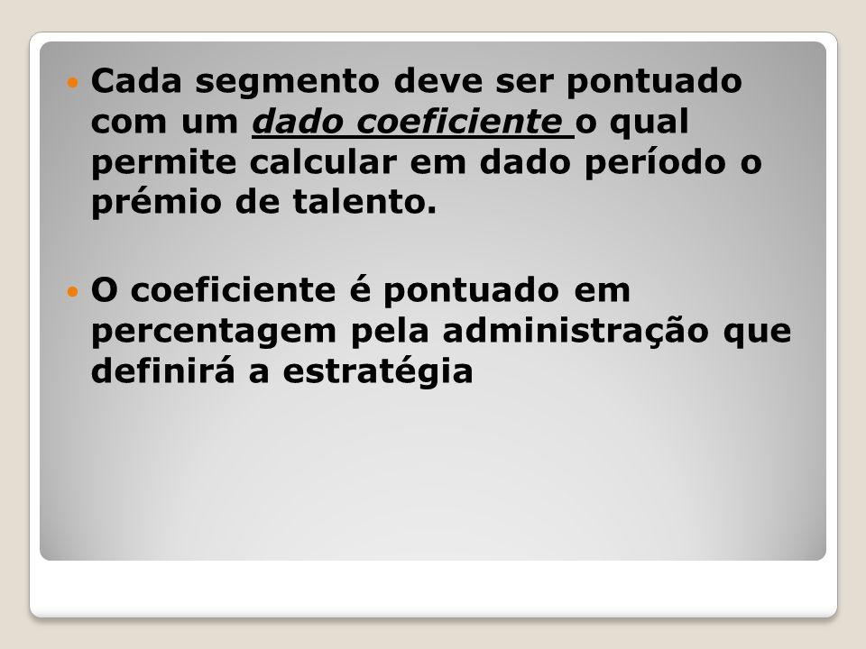 Cada segmento deve ser pontuado com um dado coeficiente o qual permite calcular em dado período o prémio de talento.