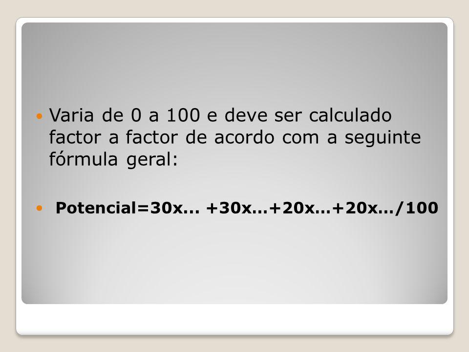 Varia de 0 a 100 e deve ser calculado factor a factor de acordo com a seguinte fórmula geral: