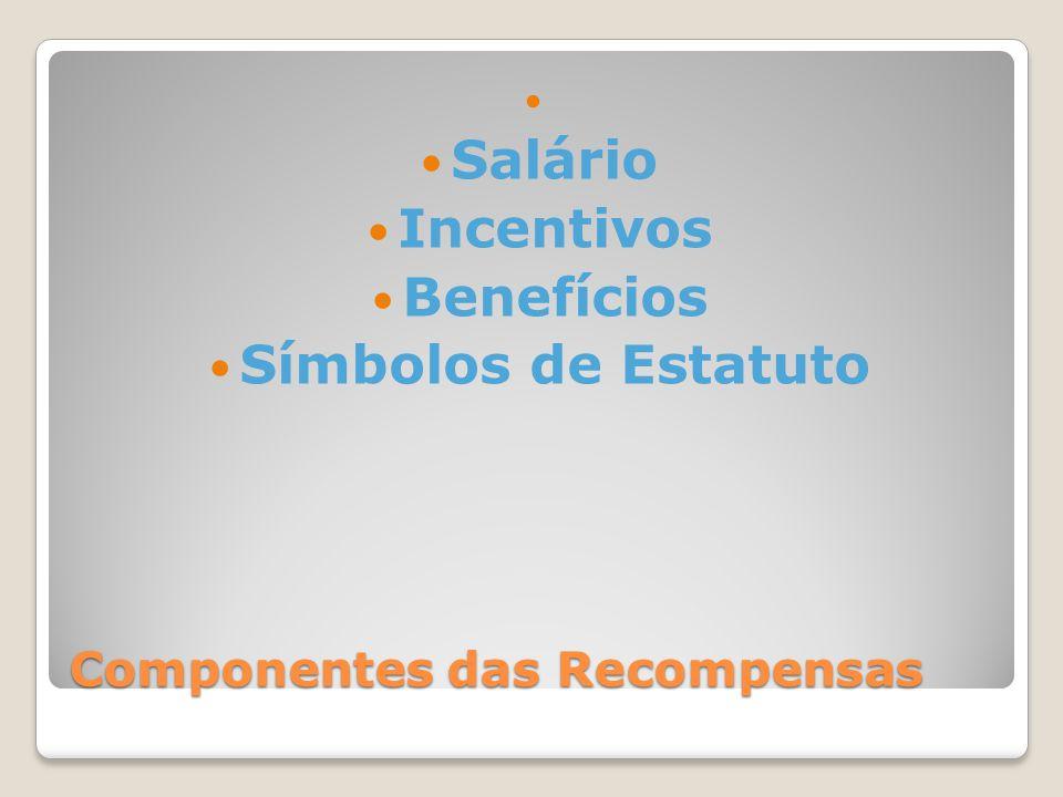 Componentes das Recompensas
