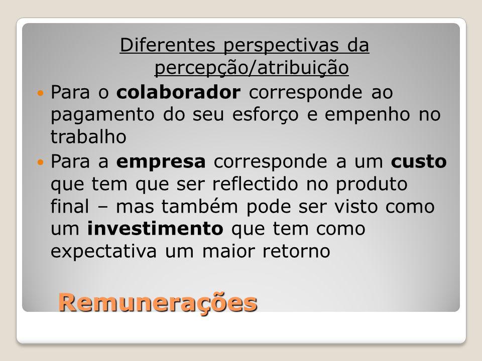 Diferentes perspectivas da percepção/atribuição