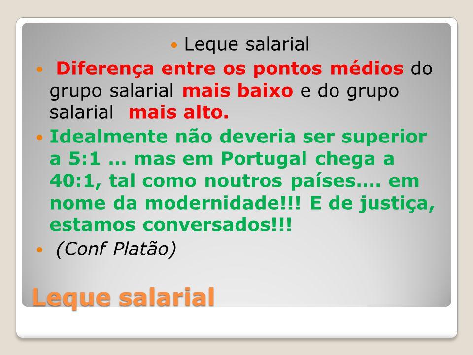 Leque salarial Leque salarial