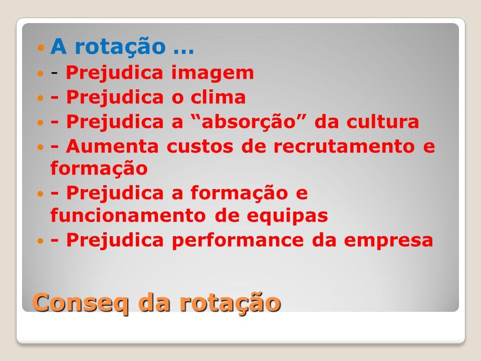 Conseq da rotação A rotação … - Prejudica imagem - Prejudica o clima
