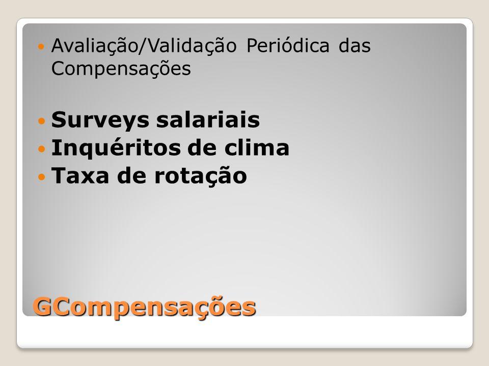 GCompensações Surveys salariais Inquéritos de clima Taxa de rotação