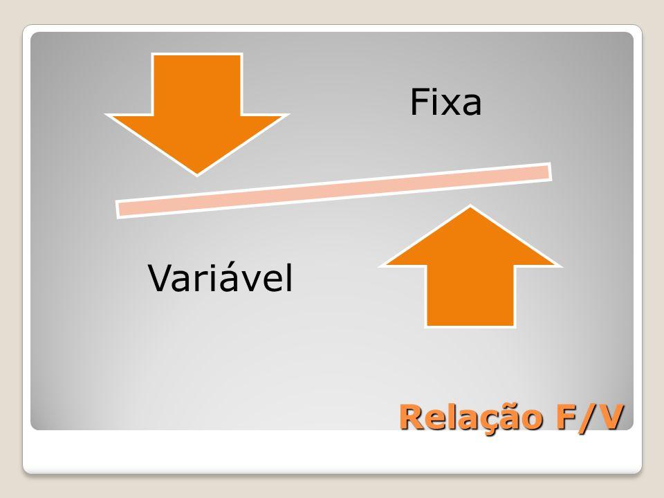 Fixa Variável Relação F/V
