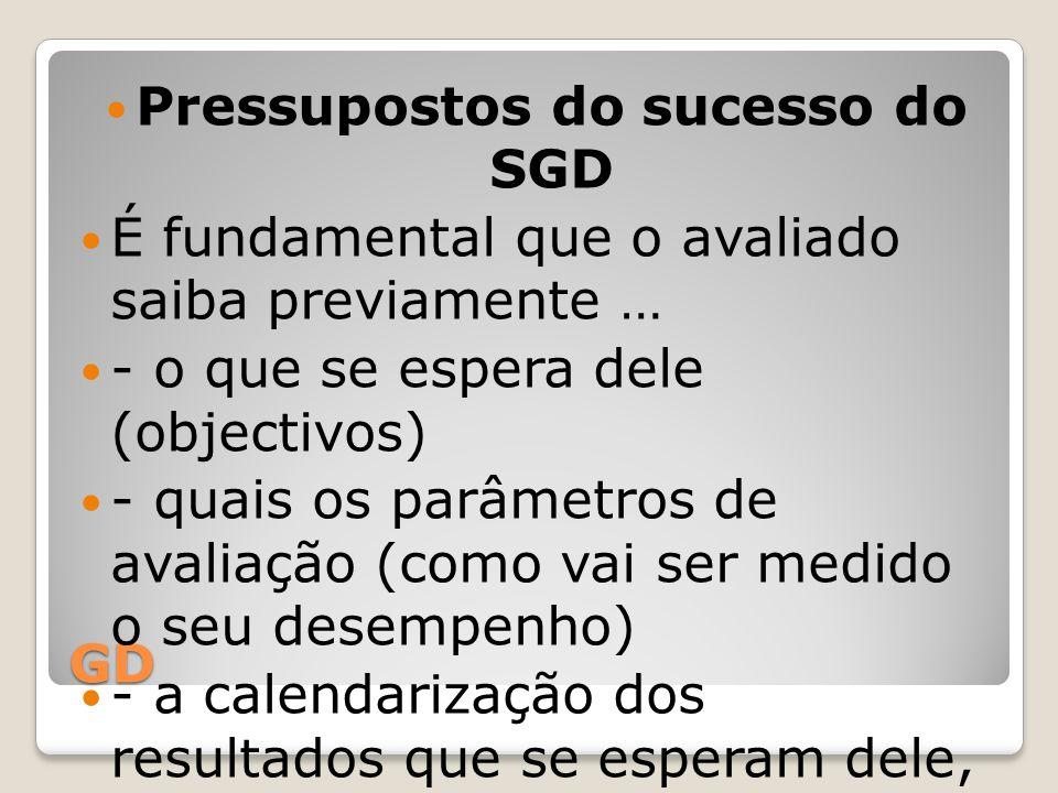 Pressupostos do sucesso do SGD