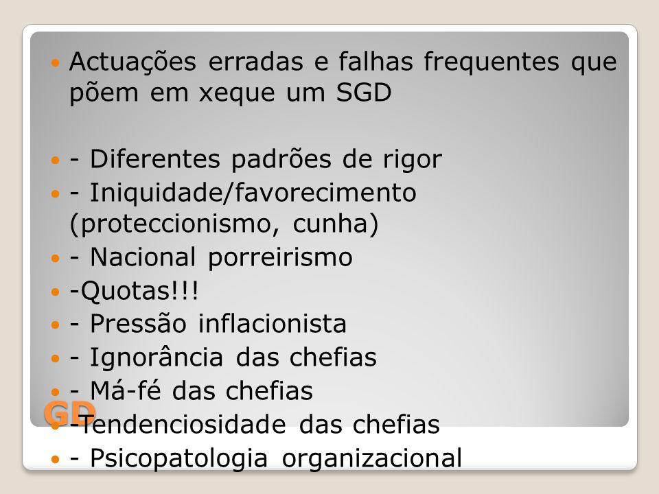 GD Actuações erradas e falhas frequentes que põem em xeque um SGD
