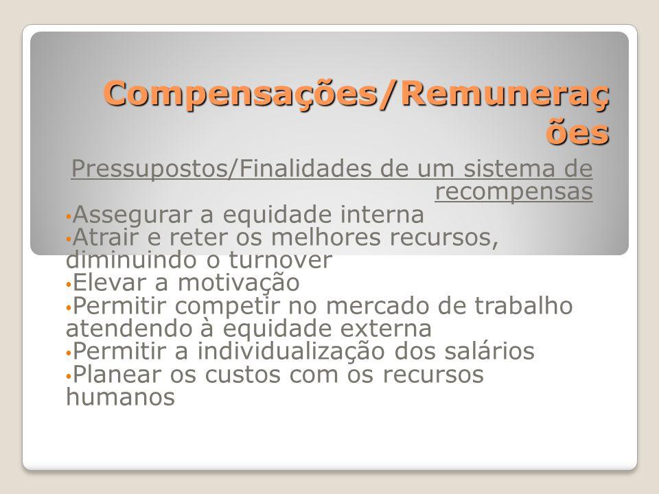 Compensações/Remunerações