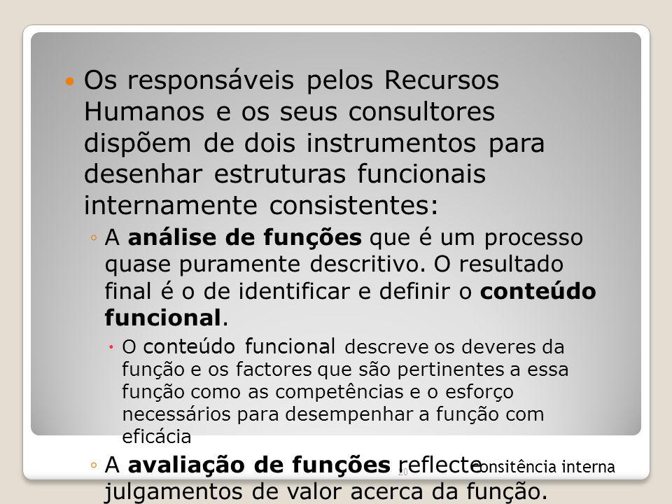 Os responsáveis pelos Recursos Humanos e os seus consultores dispõem de dois instrumentos para desenhar estruturas funcionais internamente consistentes: