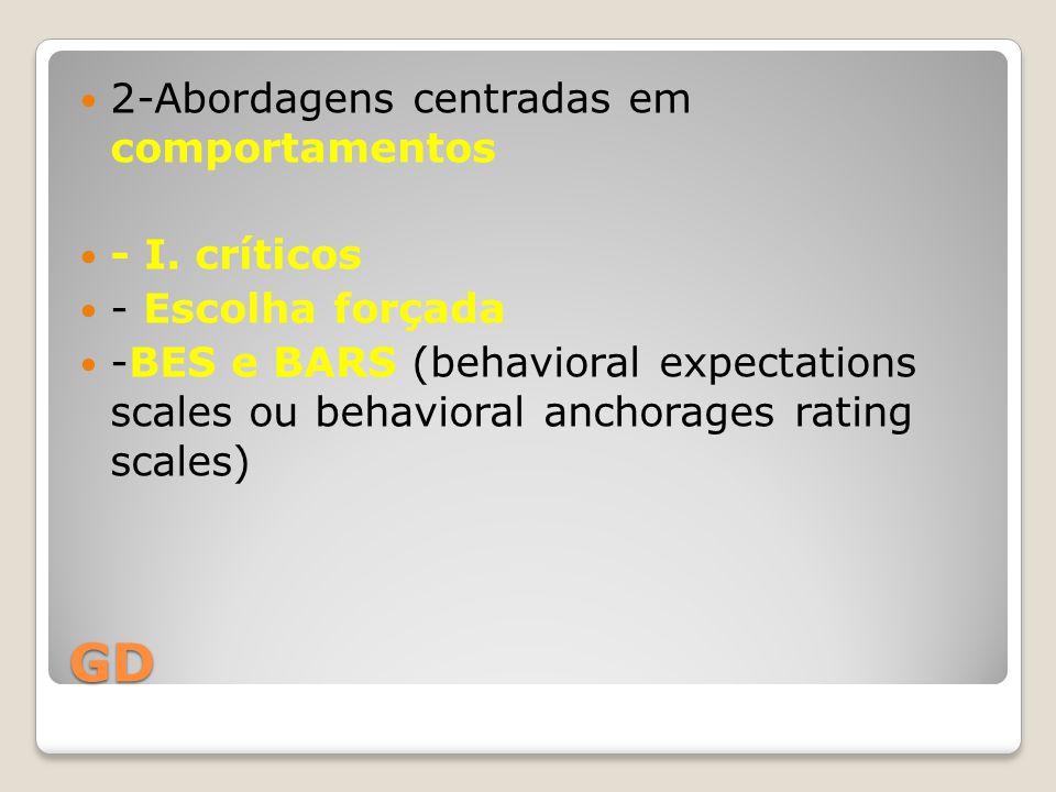 GD 2-Abordagens centradas em comportamentos - I. críticos