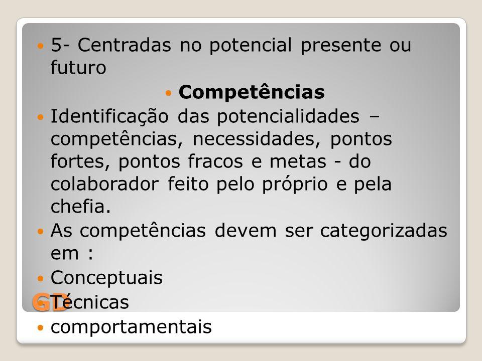 GD 5- Centradas no potencial presente ou futuro Competências