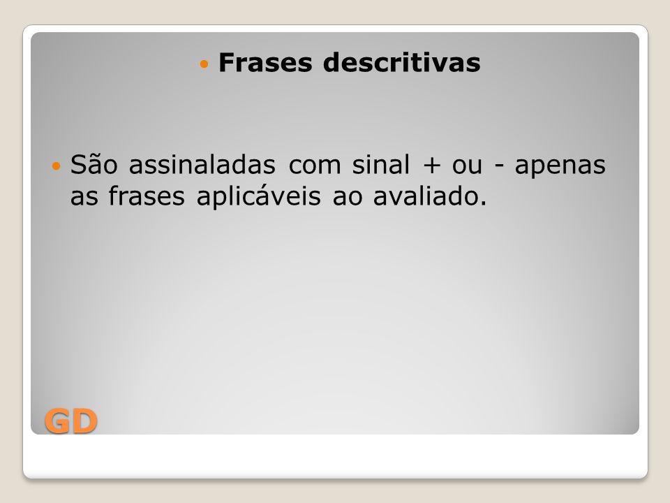 Frases descritivas São assinaladas com sinal + ou - apenas as frases aplicáveis ao avaliado. GD