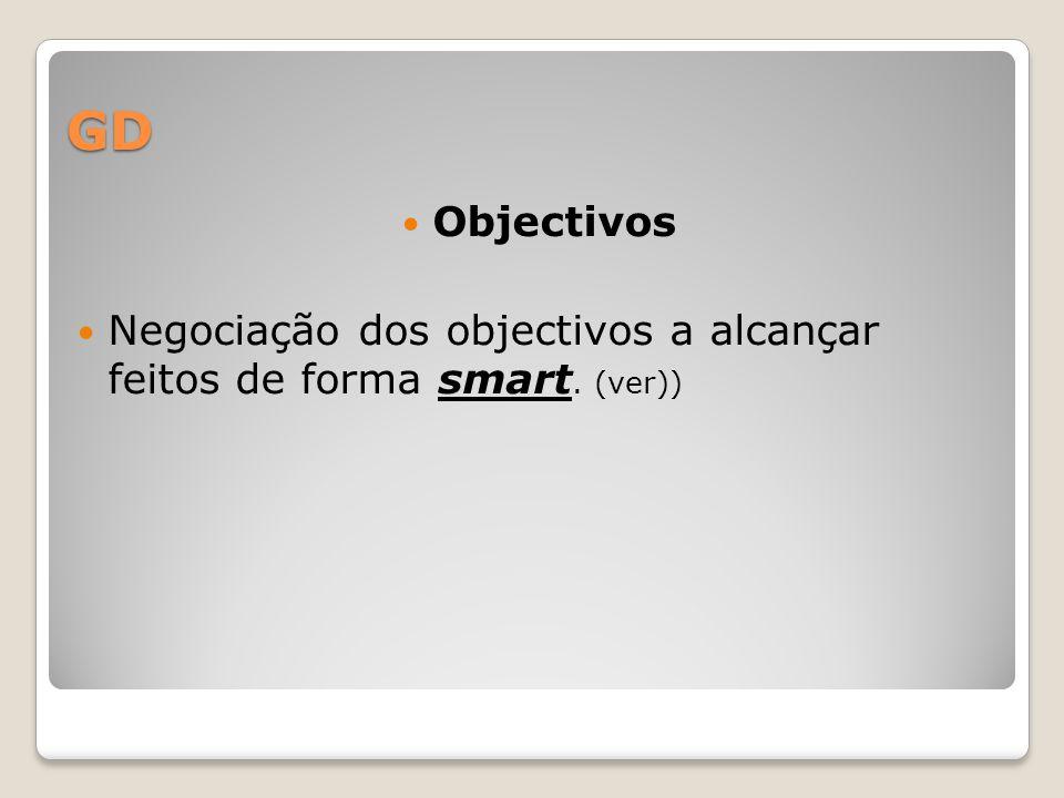 GD Objectivos Negociação dos objectivos a alcançar feitos de forma smart. (ver))