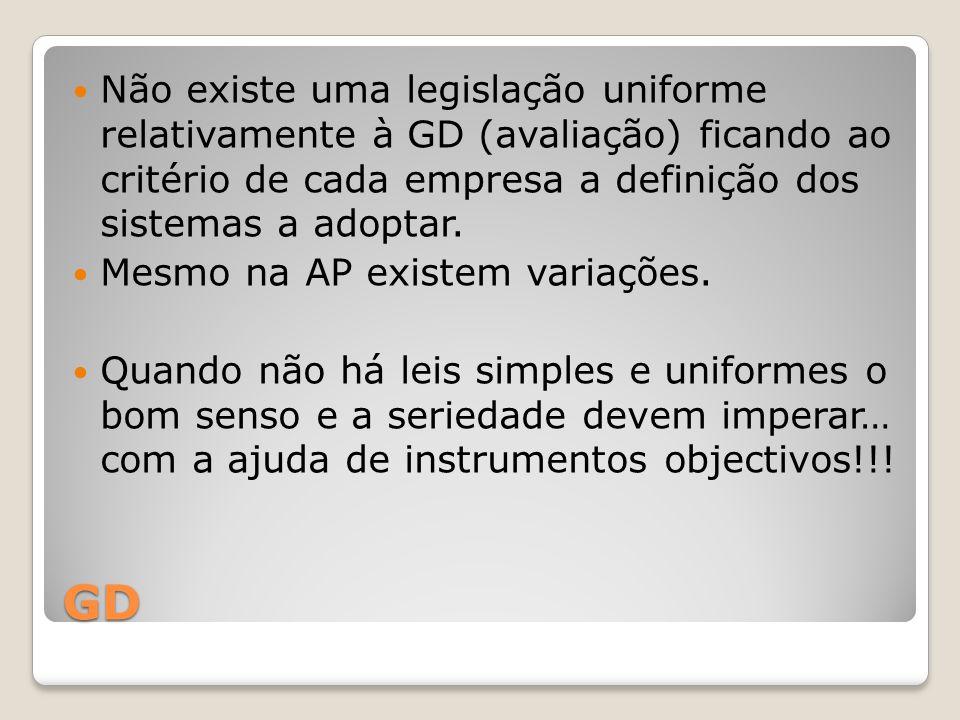 Não existe uma legislação uniforme relativamente à GD (avaliação) ficando ao critério de cada empresa a definição dos sistemas a adoptar.