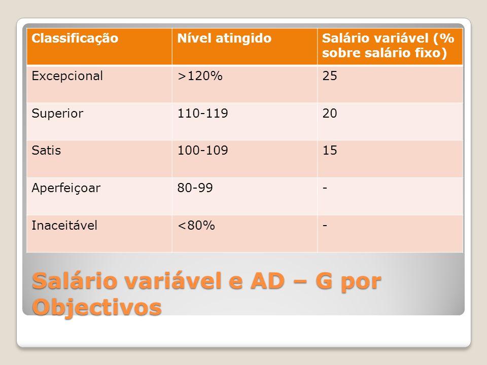 Salário variável e AD – G por Objectivos