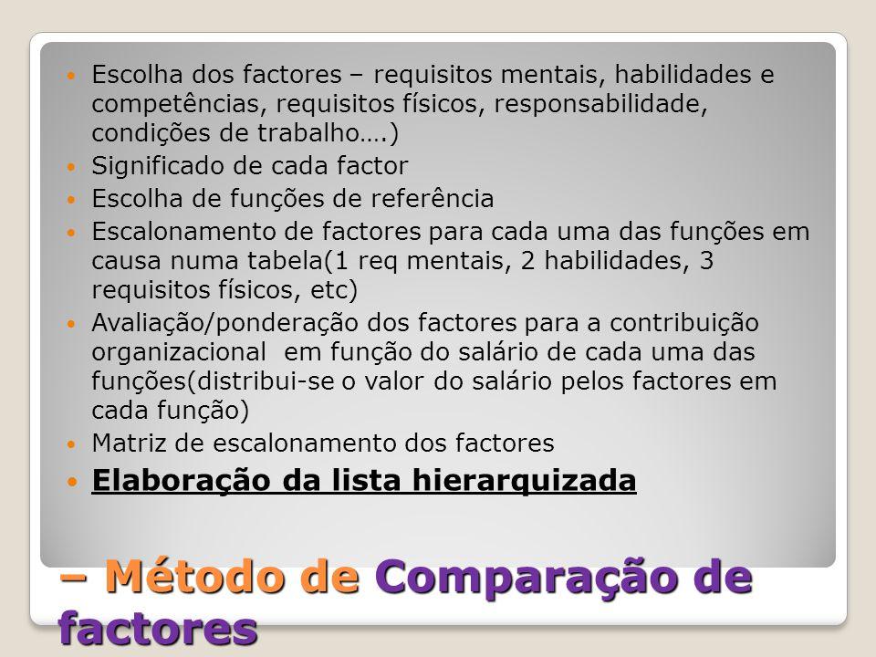 – Método de Comparação de factores