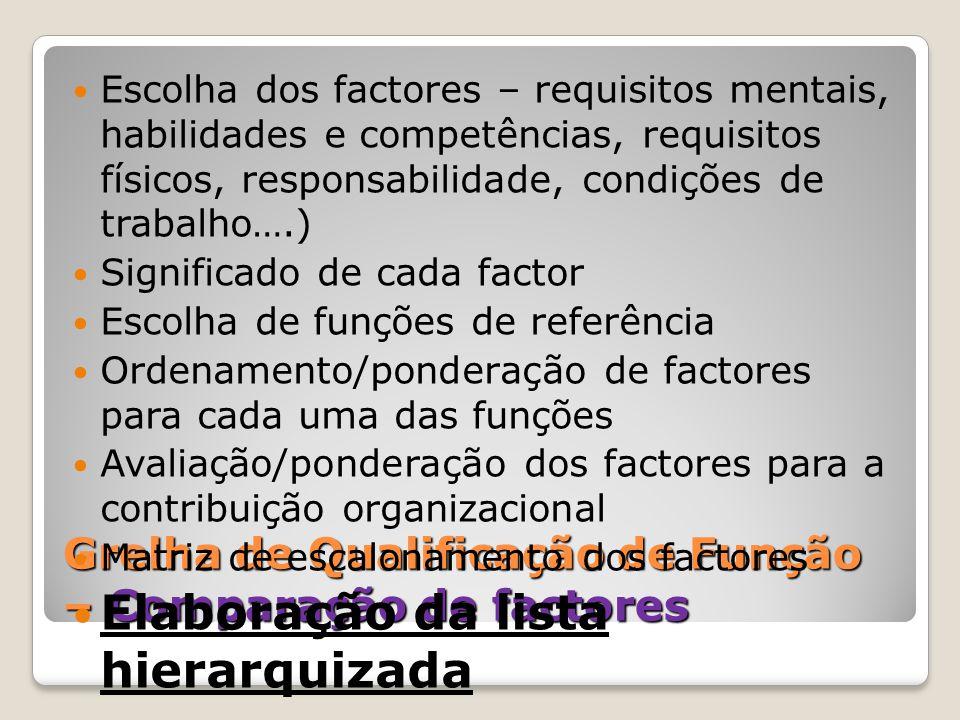 Grelha de Qualificação de Função – Comparação de factores