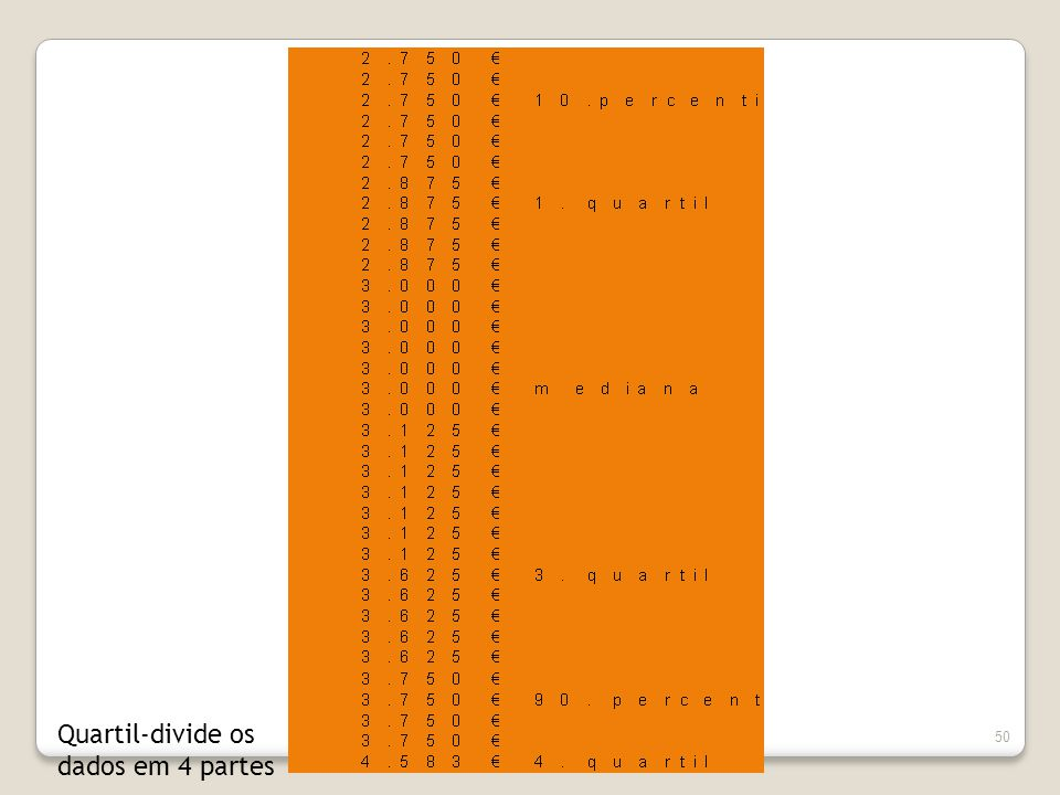 Quartil-divide os dados em 4 partes