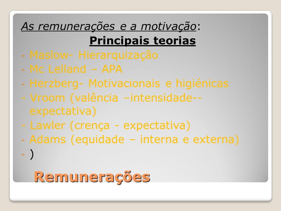 Remunerações As remunerações e a motivação: Principais teorias
