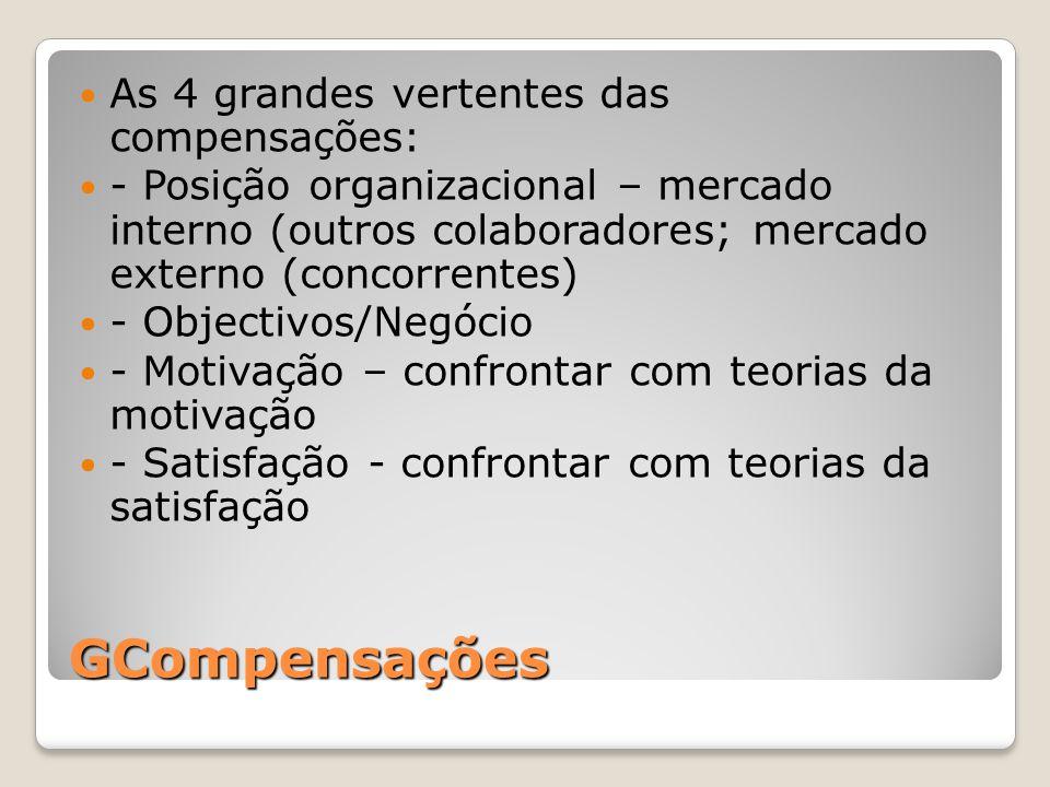 GCompensações As 4 grandes vertentes das compensações: