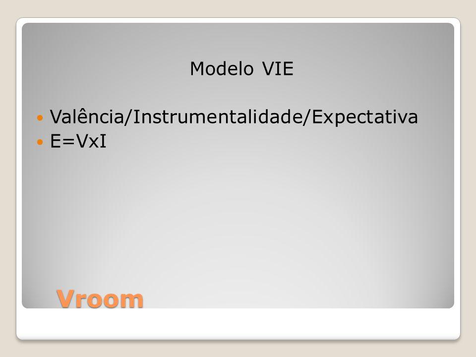 Modelo VIE Valência/Instrumentalidade/Expectativa E=VxI Vroom