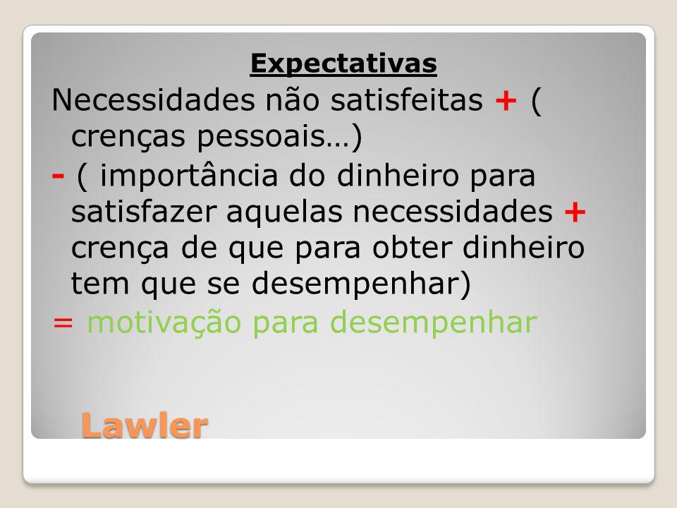 Lawler Necessidades não satisfeitas + ( crenças pessoais…)