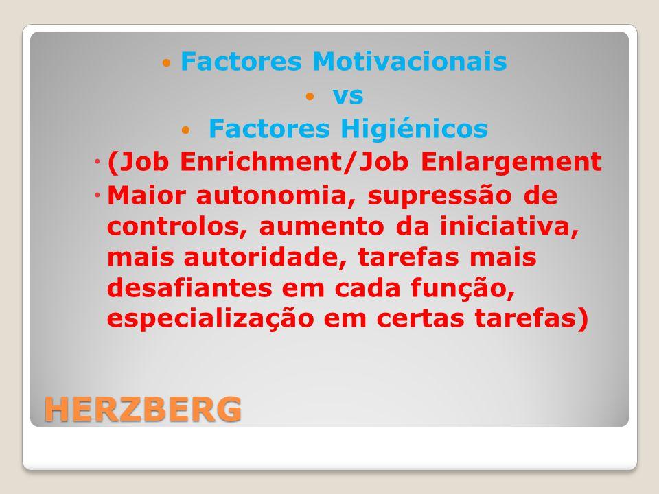 Factores Motivacionais