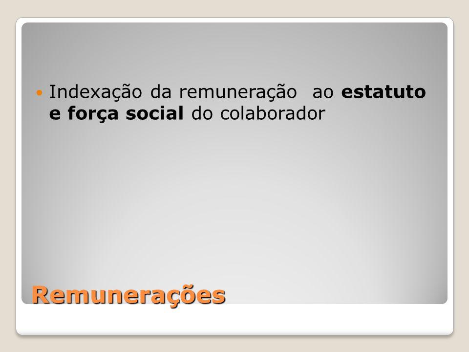 Indexação da remuneração ao estatuto e força social do colaborador