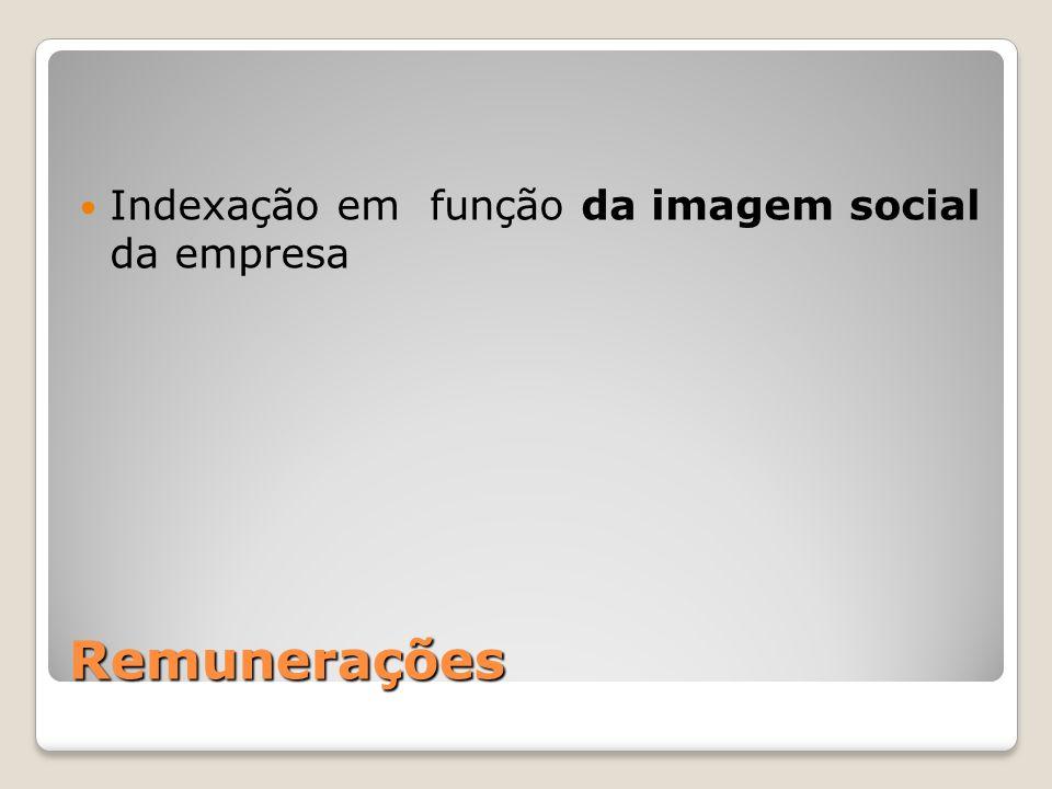 Indexação em função da imagem social da empresa