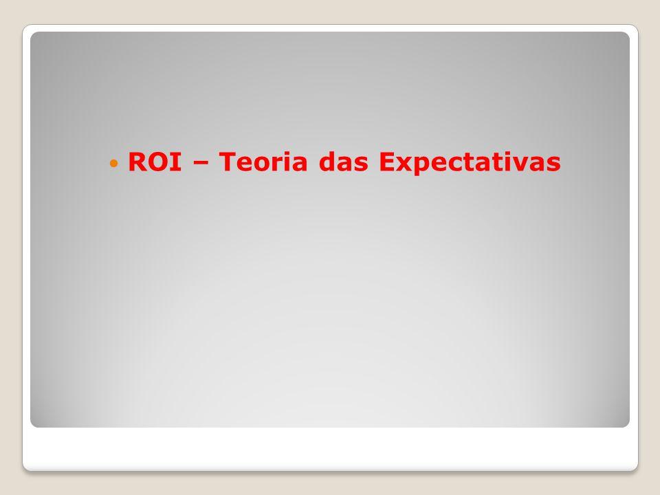 ROI – Teoria das Expectativas