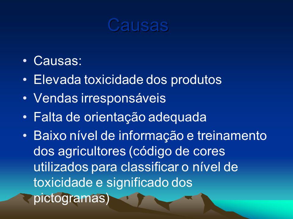 Causas Causas: Elevada toxicidade dos produtos Vendas irresponsáveis