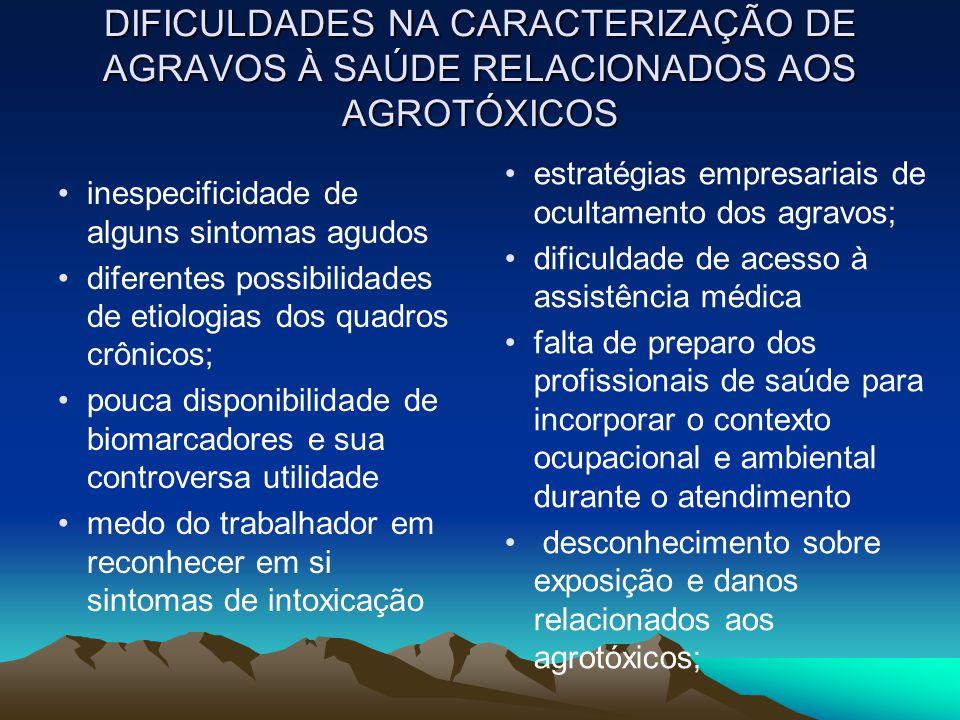 DIFICULDADES NA CARACTERIZAÇÃO DE AGRAVOS À SAÚDE RELACIONADOS AOS AGROTÓXICOS