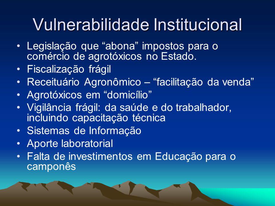 Vulnerabilidade Institucional