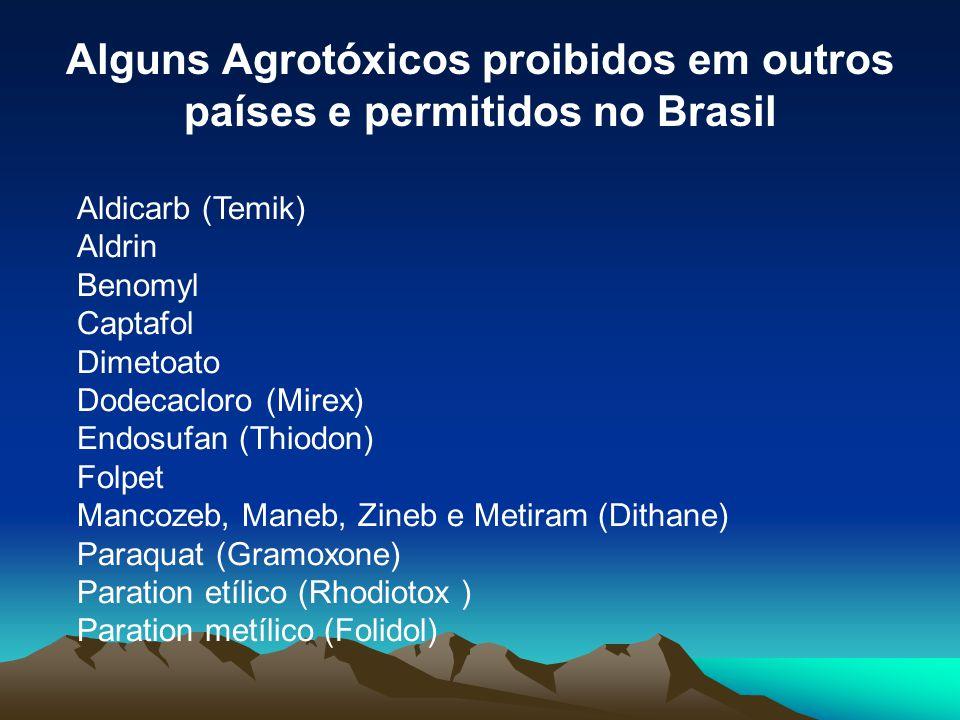 Alguns Agrotóxicos proibidos em outros países e permitidos no Brasil
