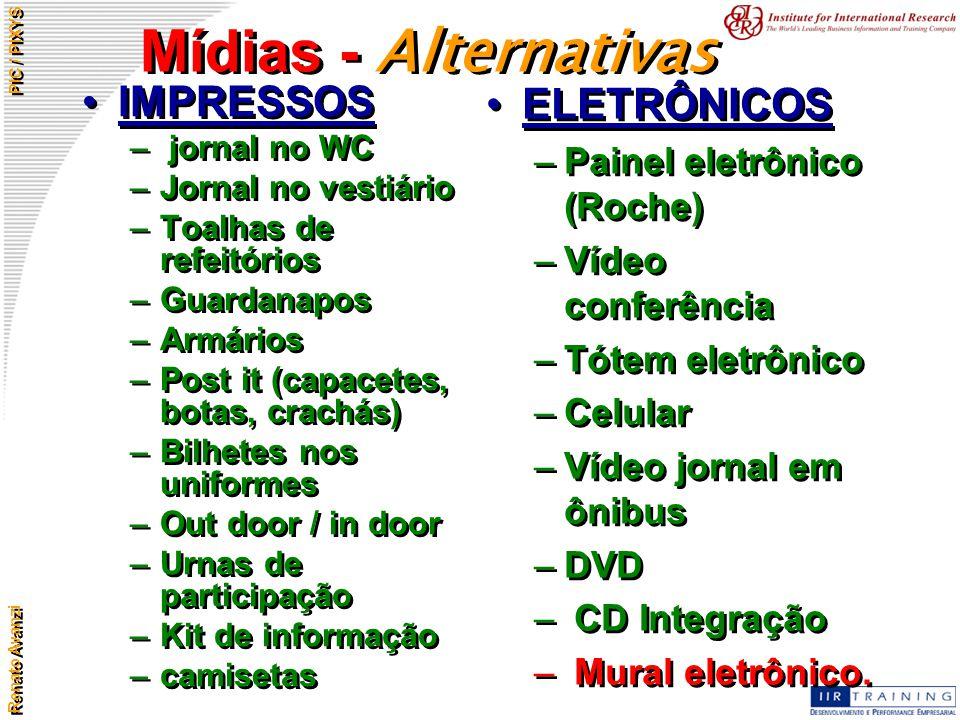 Mídias - Alternativas ELETRÔNICOS IMPRESSOS Painel eletrônico (Roche)