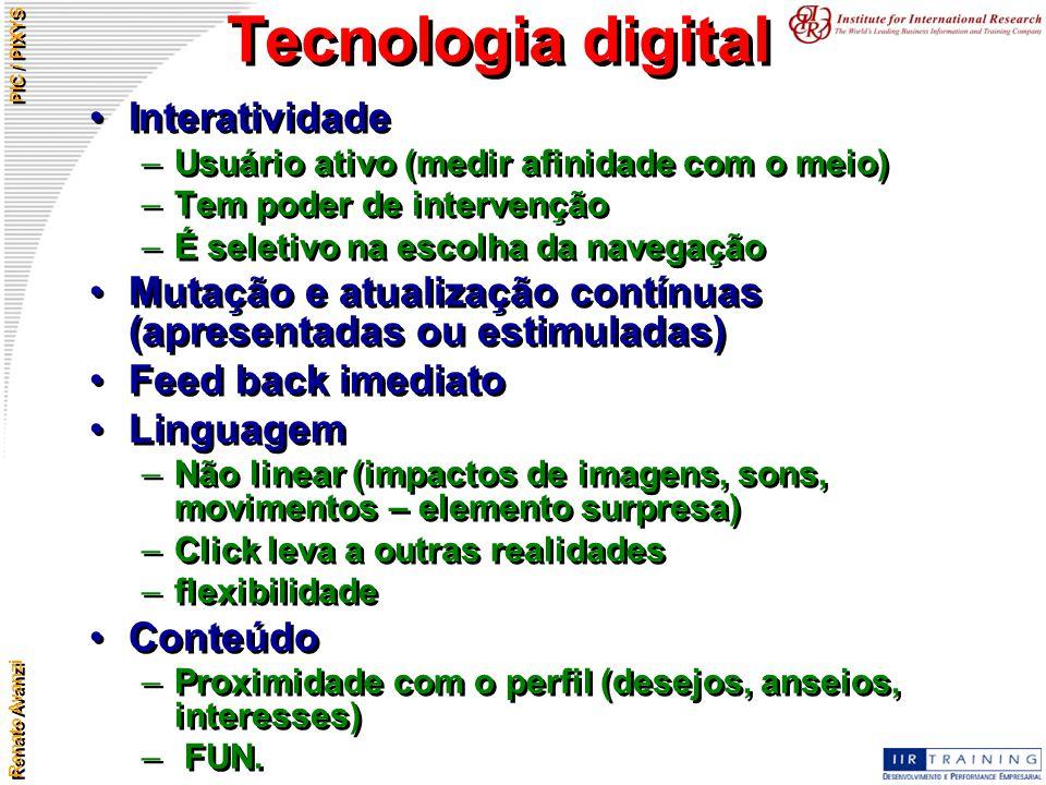 Tecnologia digital Interatividade