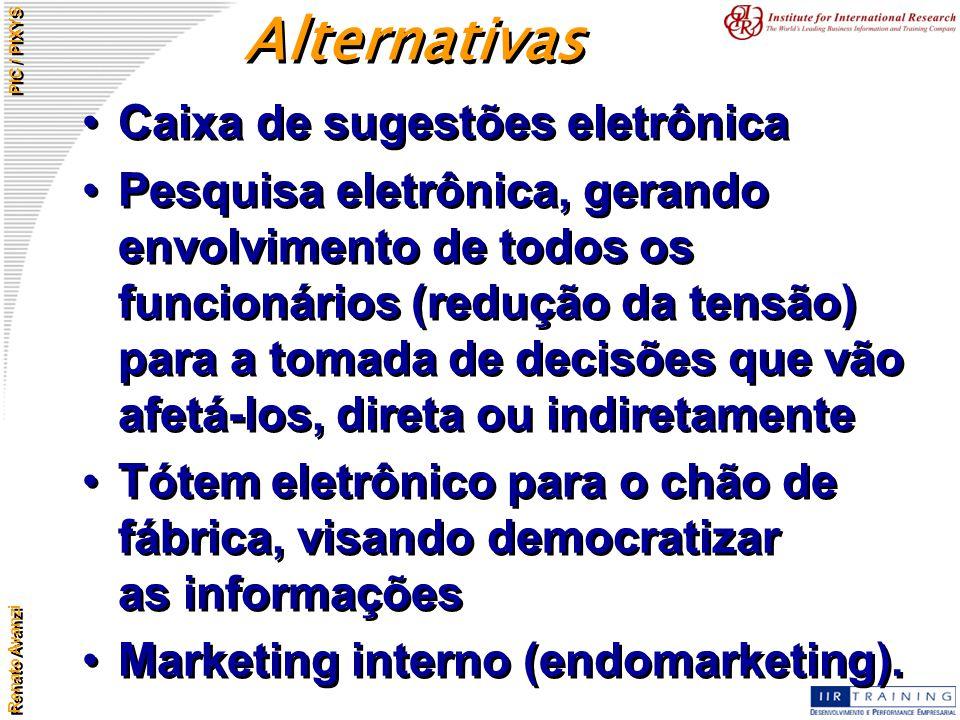 Alternativas Caixa de sugestões eletrônica