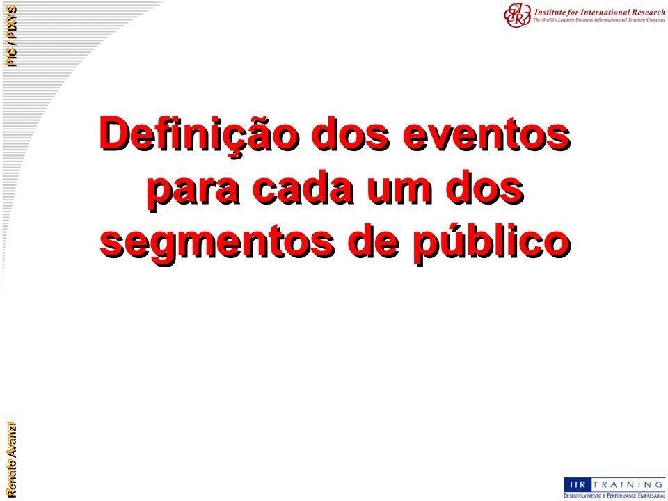 Definição dos eventos para cada um dos segmentos de público